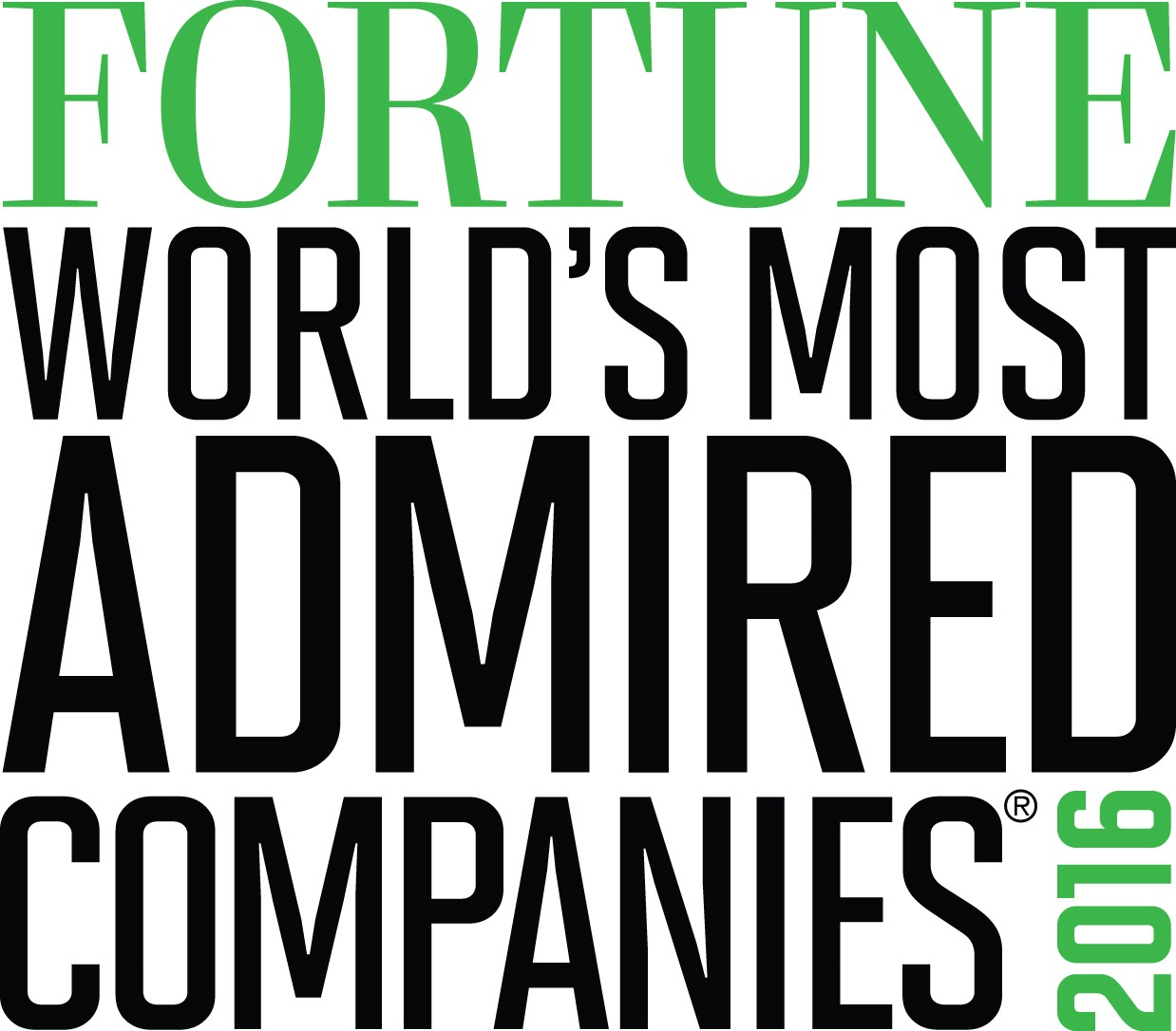 Fortune - World's most admired companies